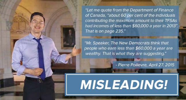 Pierre Poilievre statements are often misleading